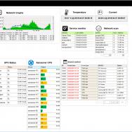 Datacenter monitor app